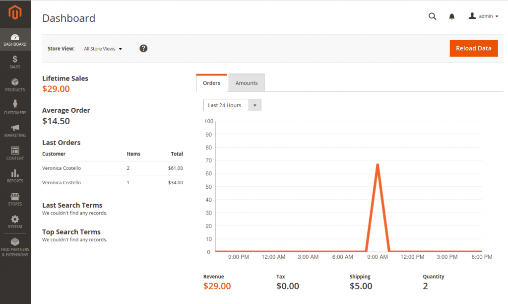 Magento Dashboard Data
