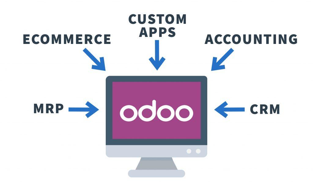 API to Odoo