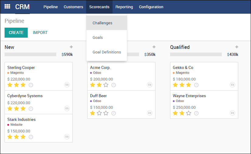 Set Business Goals with Odoo CRM Scorecards: Blue Stingray's