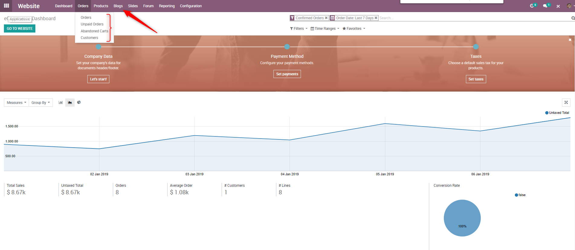 Top Odoo 12 Features for Your Business - Blue Stingray